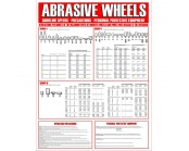 Abrasive Wheels Poster